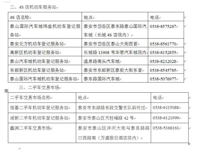 大众网泰安8月14日讯(见习记者 张天天 报道)大众网记者从泰安市公安局交警支队了解到,自2014年9月1日起,对2010年9月1日(含)之后注册登记的6年以内的非营运轿车和其他非营运小型、微型载客汽车(面包车、7座及7座以上车辆除外)实行免检制度,车辆无须到检验机构进行安全技术检验,但仍需要每2年申请检验合格标志,车主处理完交通违法、交通事故后,需提供以下资料:   行驶证、交通事故强制责任保险凭证、车船税纳税或者免征证明、申请表   可直接向辖区大队服务站、4S店机动车登记服务站、二手车交易