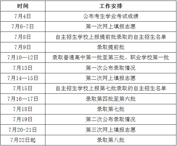 2014年泰安批次v批次录取高中公布分9日程进天津一对一高中化学图片
