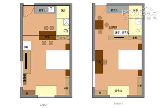 四个步骤 告诉你买二手房需要注意什么