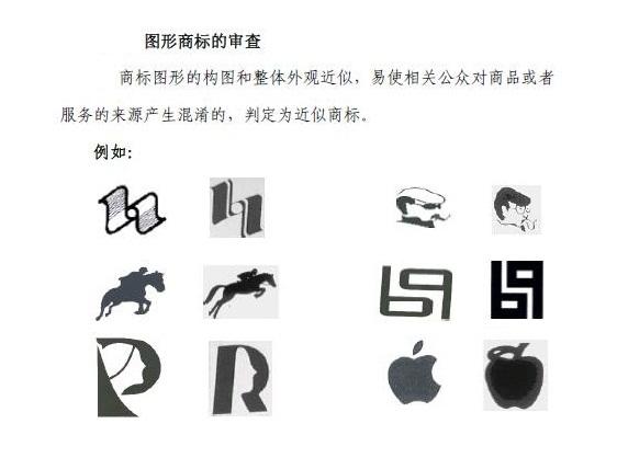 包括文字,图形,字母,数字,三维标志,颜色组合和声音等,以及上述要素的