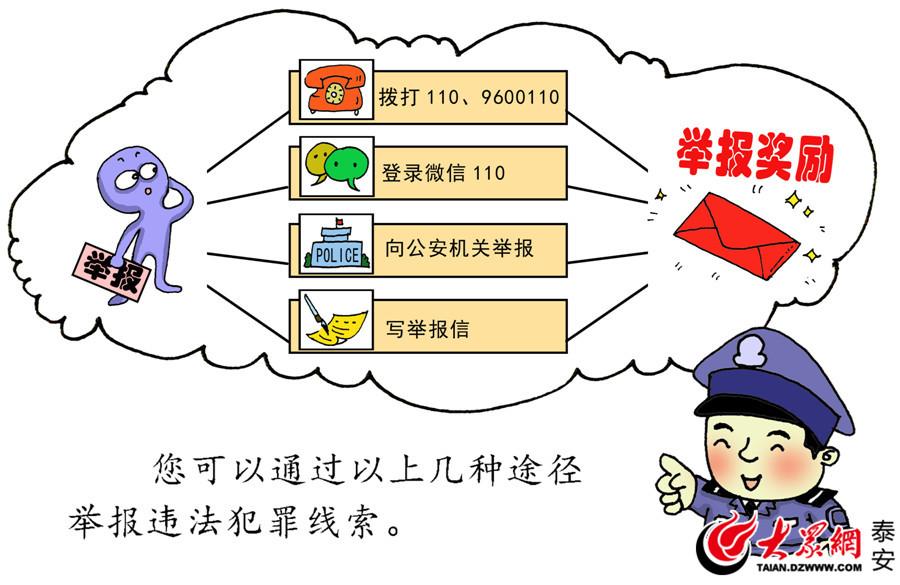 泰安公安发布漫画版群众举报违法犯罪线索奖励制度